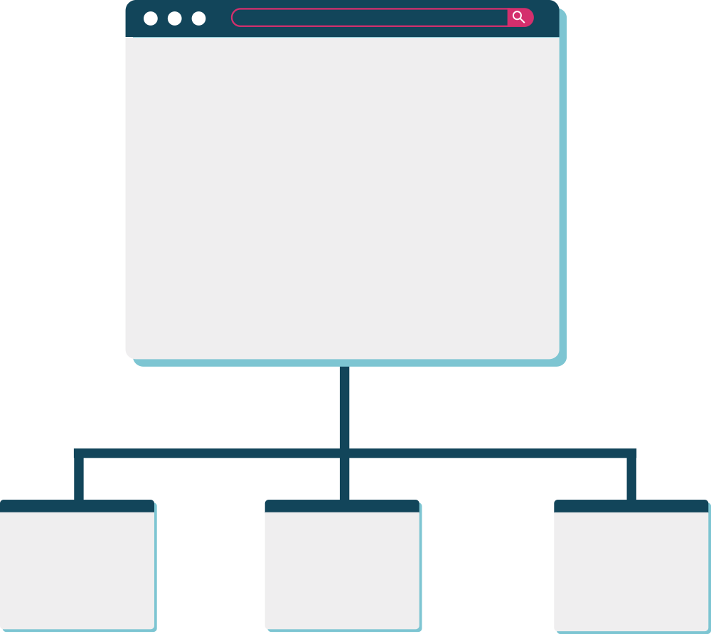 Website hierarchy
