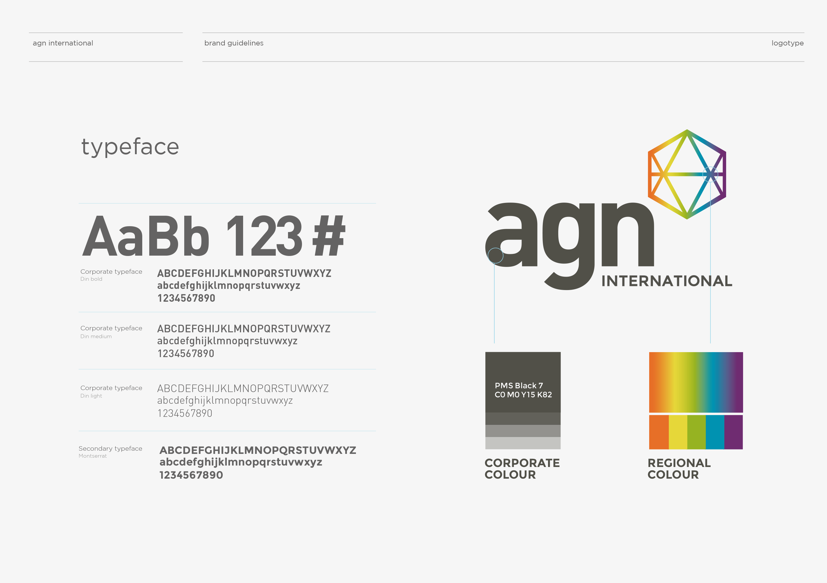 AGN International - Brand Identity & Website Design In Shropshire