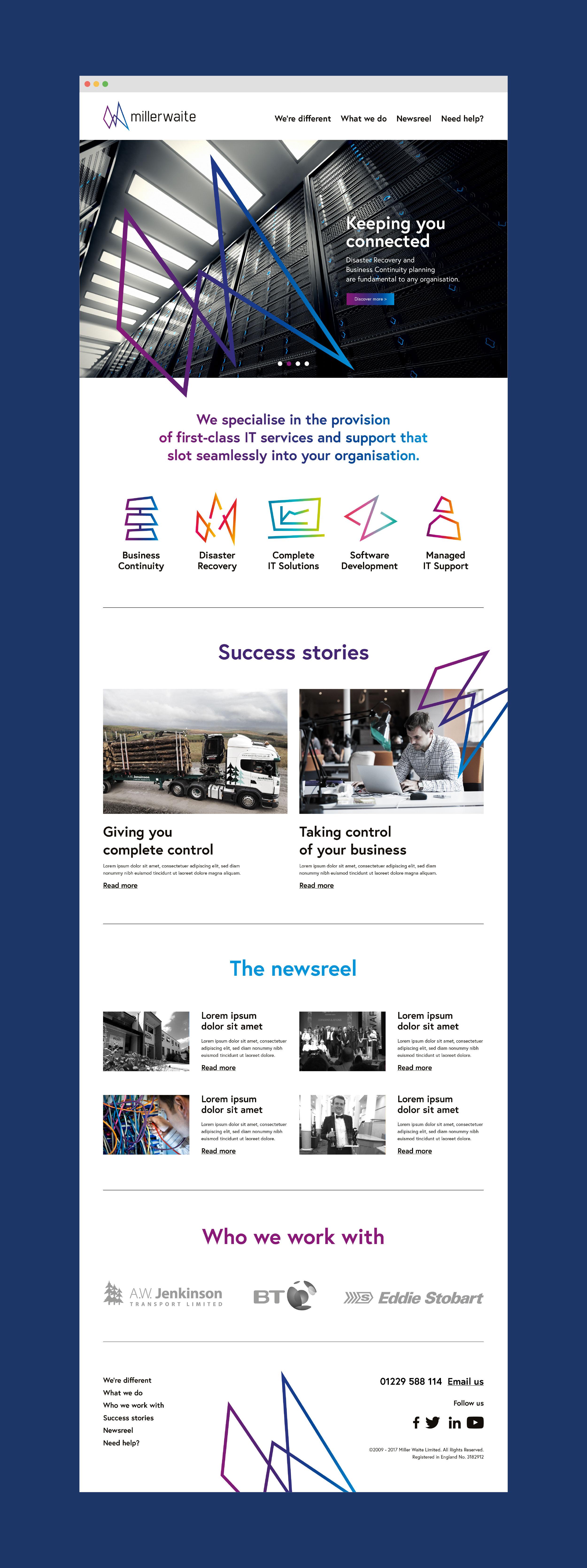 Miller Waite - Brand, Web Design, Print & Stationery In Shrewsbury
